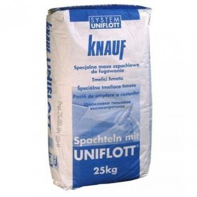 Шпаклевка-KNAUF-УНИФЛОТ-мешок-25-кг